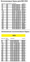 Алмазные коронки для DD350 и DD500